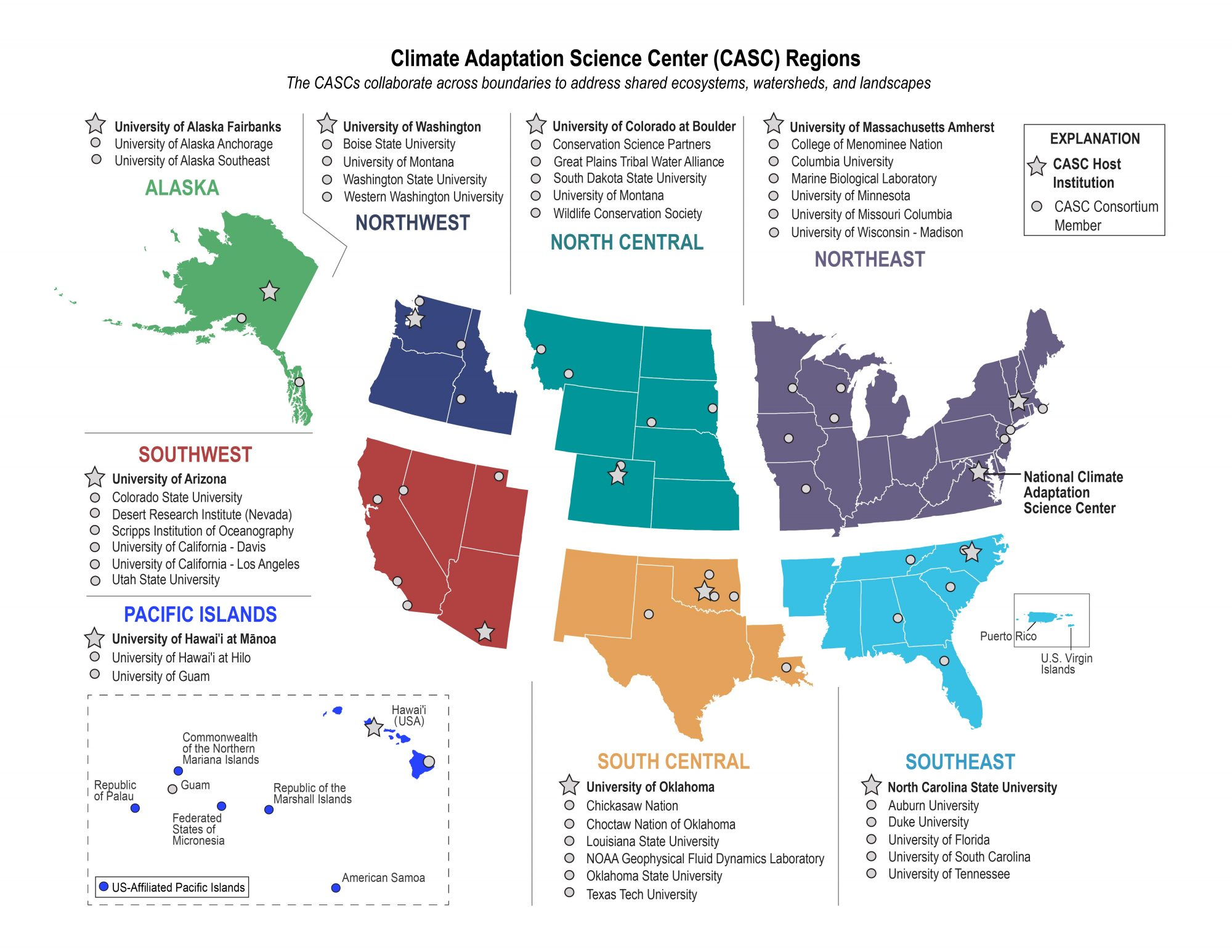 CASC network map & consortiums